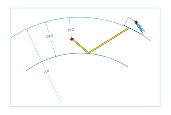 Curved surface diagram