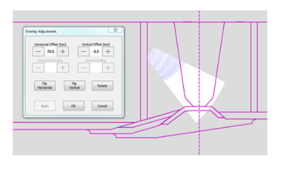 Importing of complex overlays